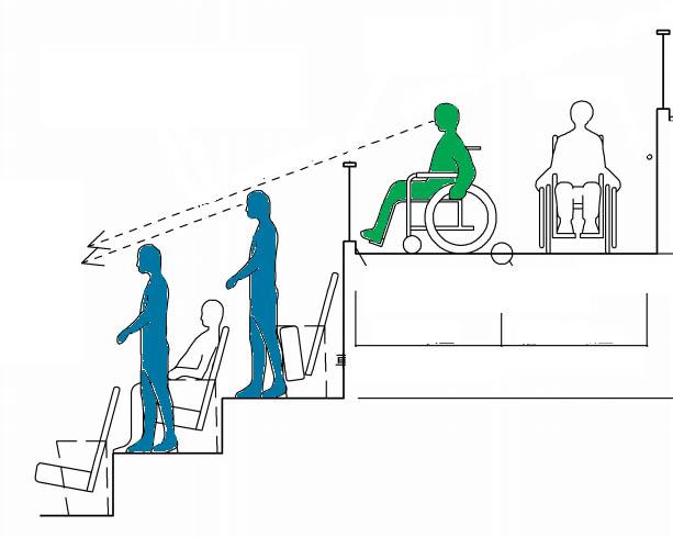 ที่นั่งสำหรับผู้พิการเข้าถึงได้