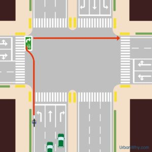 bicycle right turn two-stage crosswalk setback