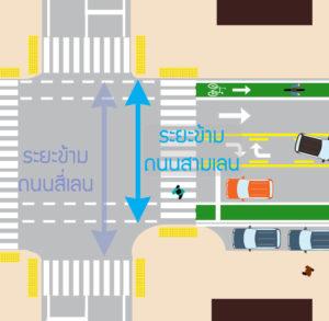 คนข้ามถนนปลอดภัยยิ่งขึ้นเพราะเหลือข้ามถนนแค่สามเลน