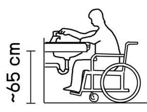 อ่างล้างมือสูงจากพื้นประมาณ 65 เซนติเมตร เพื่อวีลแชร์เข้าไปได้
