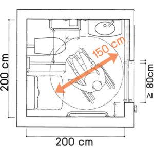 พื้นที่เก้าอี้เข็นหมุนรอบได้ เส้นผ่านศูนย์กลาง 150 cm