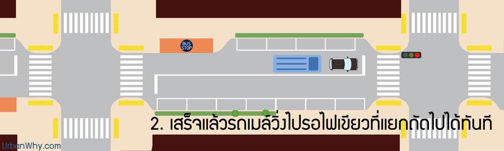 ป้ายแบบหยุดเลยแยก เมื่อรถเมล์รับส่งผู้โดยสารเสร็จแล้วสามารถวิ่งไปรอสัญญาณไฟที่แยกถัดไปได้ทันที