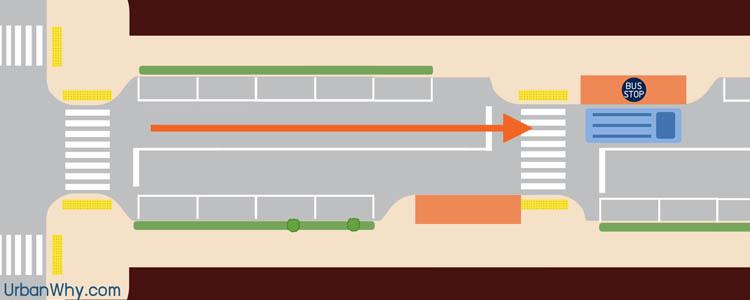 ป้ายรถเมล์กลางบล็อก จุดจอดบนถนน