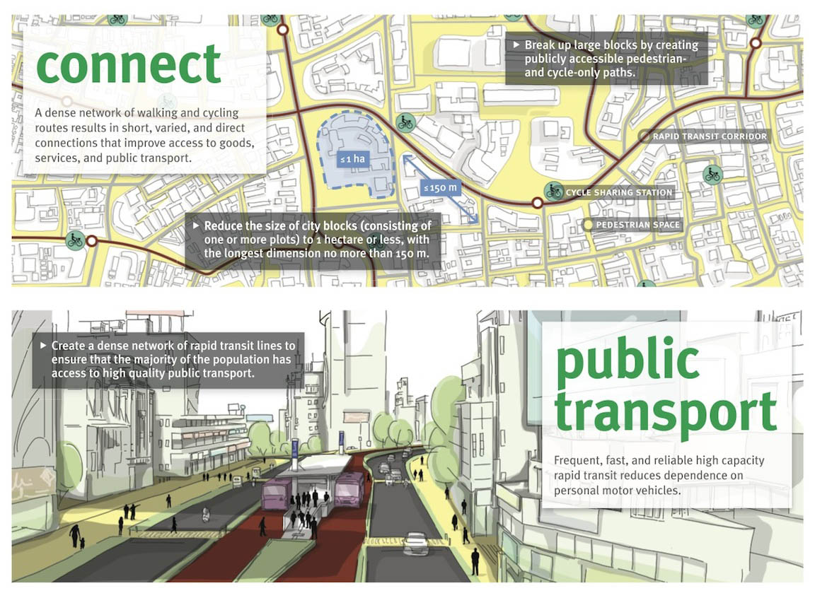 itdp-connect-public-transport